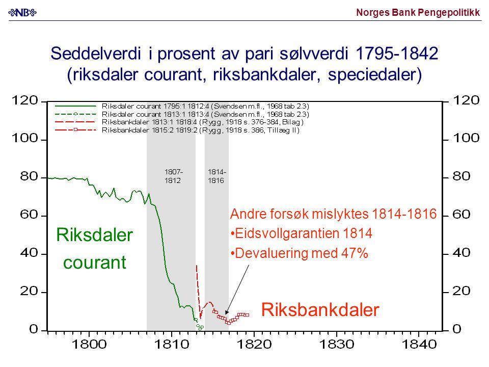 Riksdaler courant Riksbankdaler