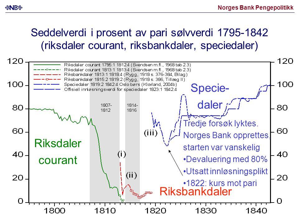 Specie- daler Riksdaler courant Riksbankdaler