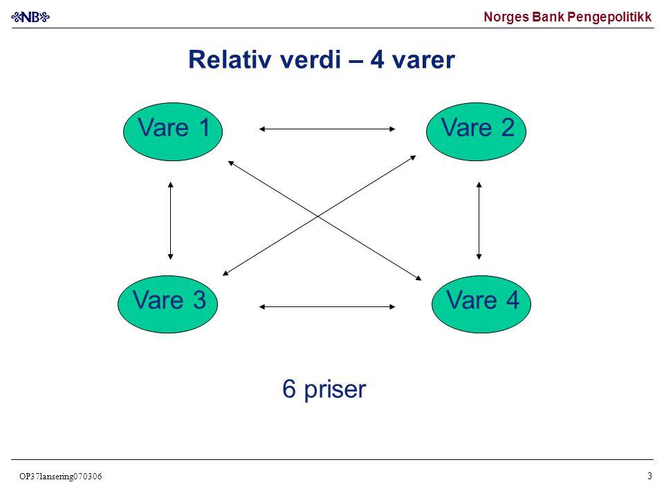 Relativ verdi – 4 varer Vare 1 Vare 2 Vare 3 Vare 4 6 priser