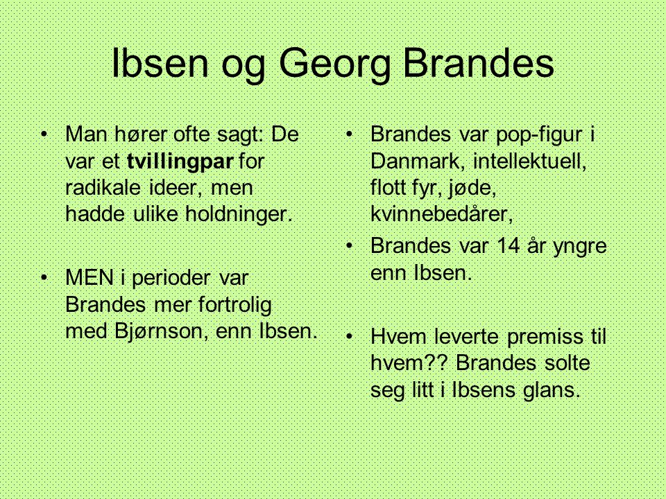Ibsen og Georg Brandes Man hører ofte sagt: De var et tvillingpar for radikale ideer, men hadde ulike holdninger.
