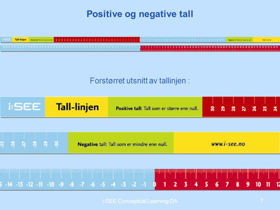 Positive og negative tall