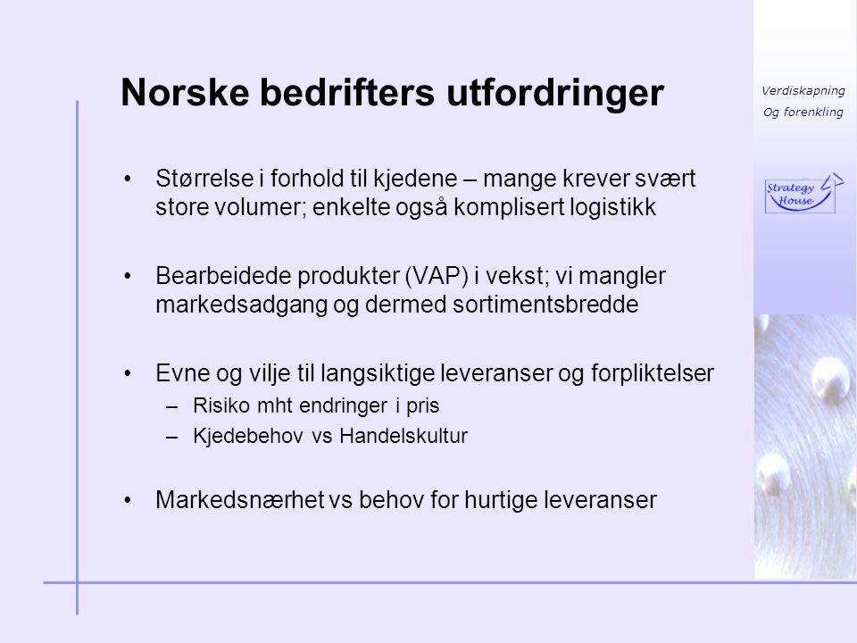 Norske bedrifters utfordringer