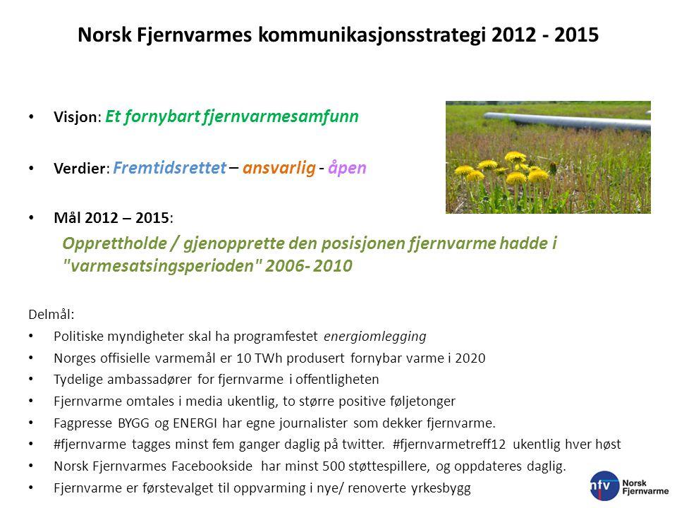 Norsk Fjernvarmes kommunikasjonsstrategi 2012 - 2015