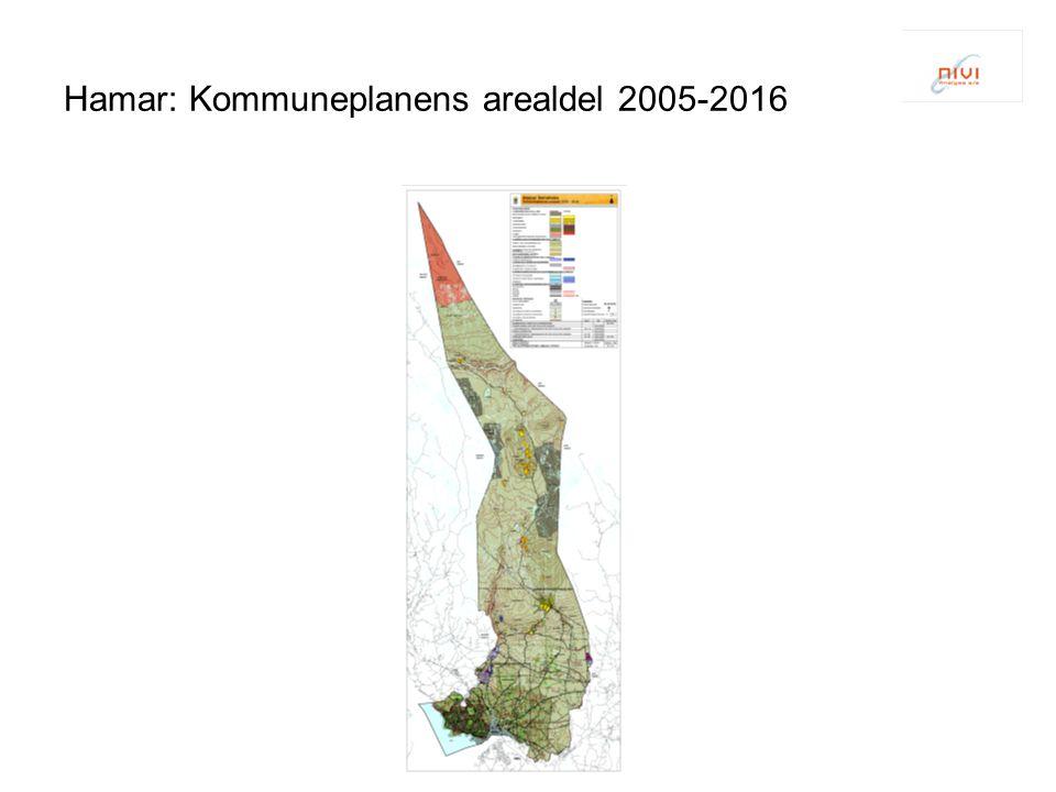 Hamar: Kommuneplanens arealdel 2005-2016