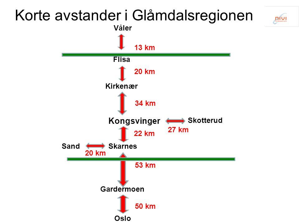 Korte avstander i Glåmdalsregionen