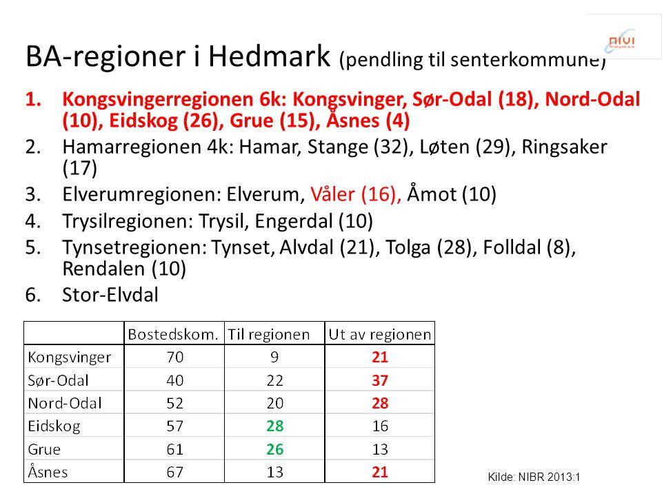 BA-regioner i Hedmark (pendling til senterkommune)