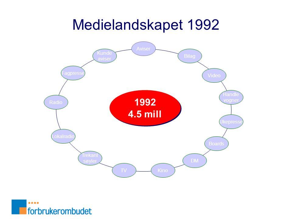 Medielandskapet 1992 1992 4.5 mill Aviser Kunde aviser Bilag Fagpresse