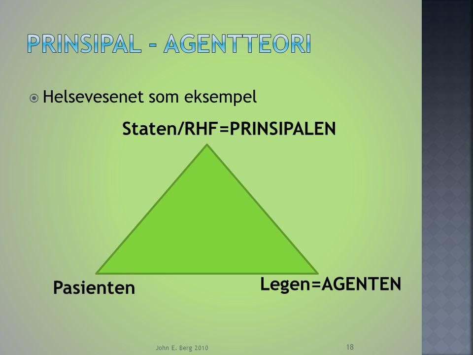 Prinsipal - agentteori