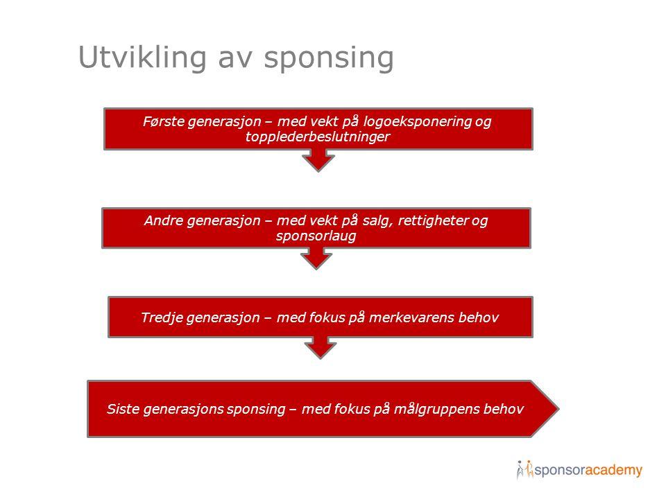 Utvikling av sponsing Første generasjon – med vekt på logoeksponering og topplederbeslutninger.