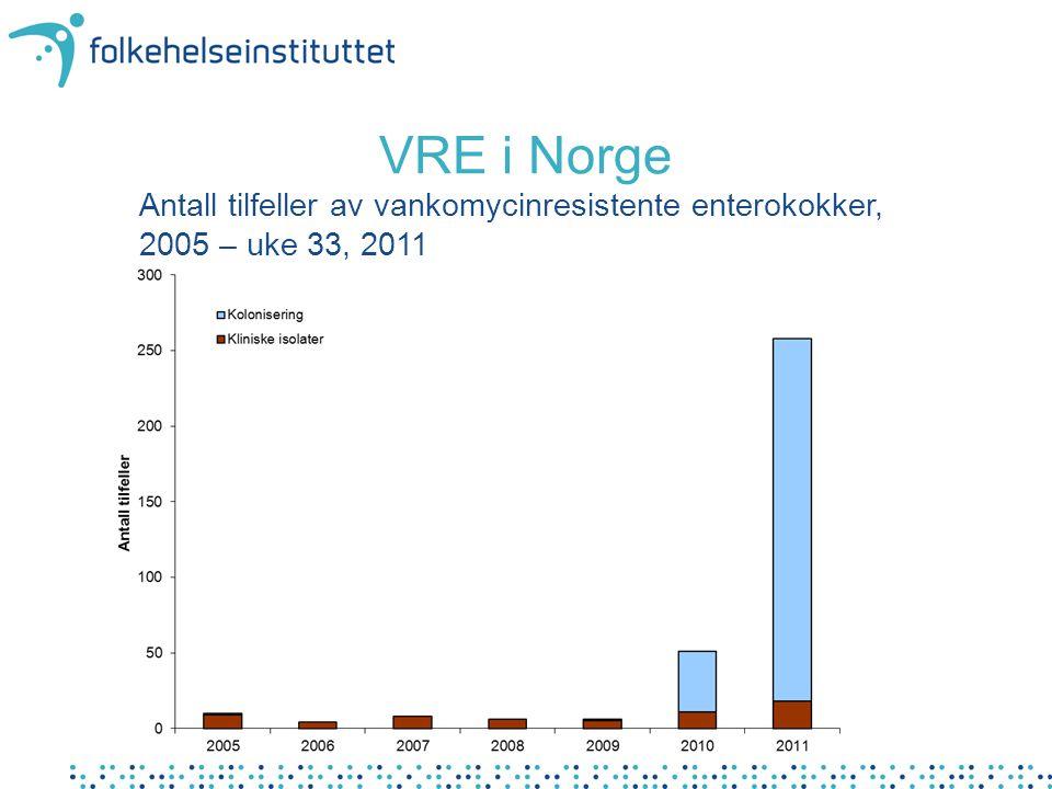 VRE i Norge Antall tilfeller av vankomycinresistente enterokokker,
