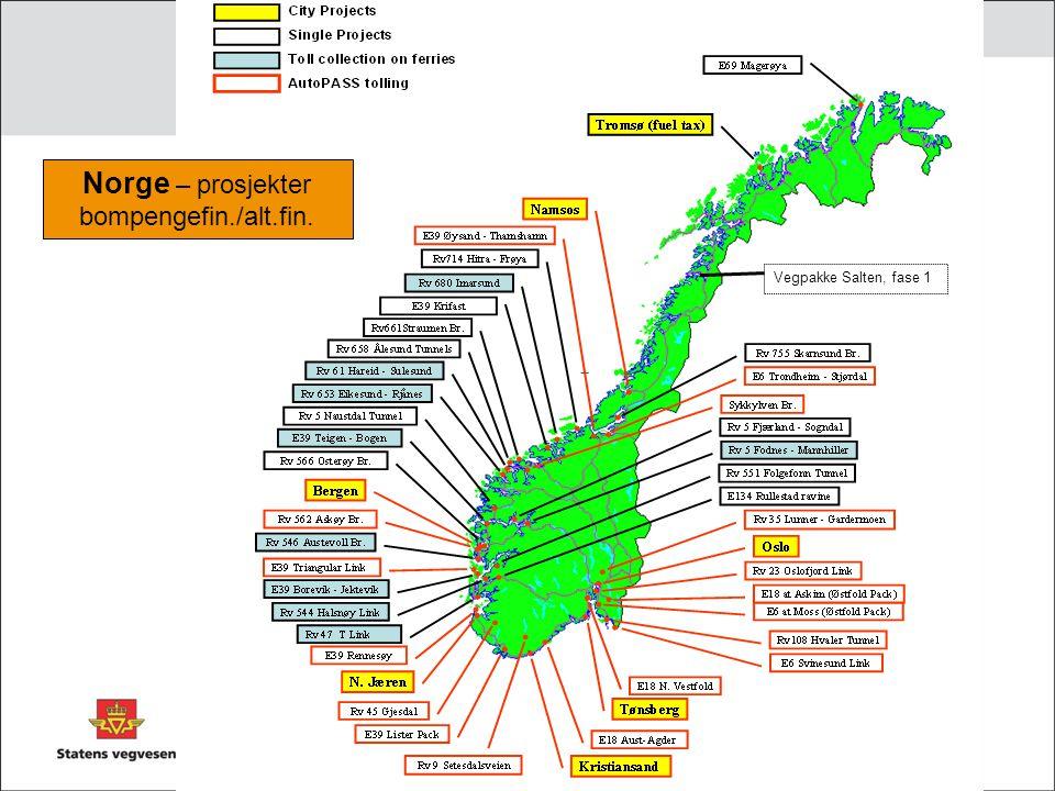 Norge – prosjekter bompengefin./alt.fin.