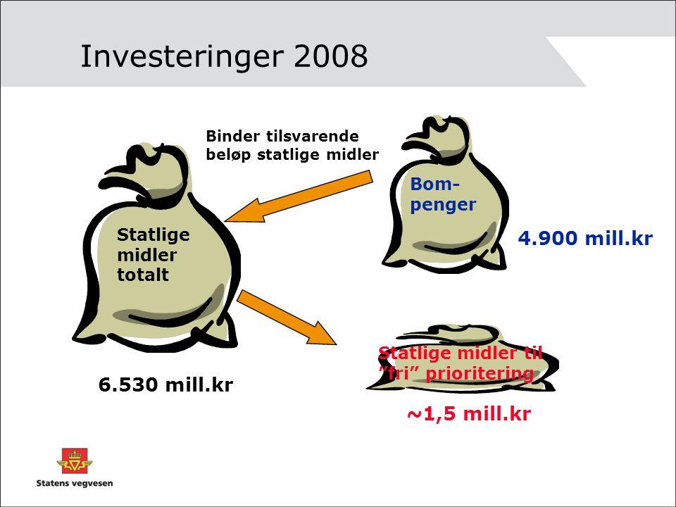 Investeringer 2008 4.900 mill.kr 6.530 mill.kr ~1,5 mill.kr Bom-penger