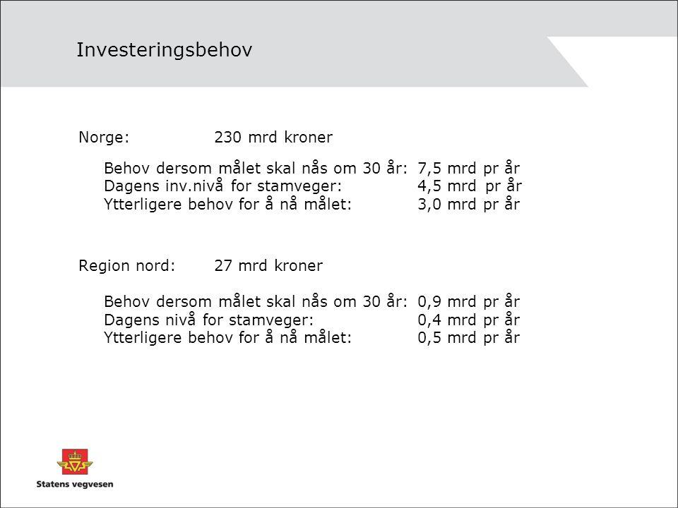 Investeringsbehov Norge: 230 mrd kroner