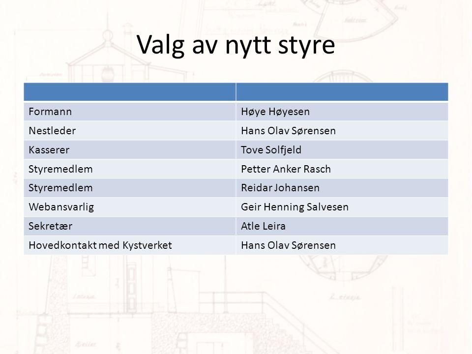Valg av nytt styre Formann Høye Høyesen Nestleder Hans Olav Sørensen