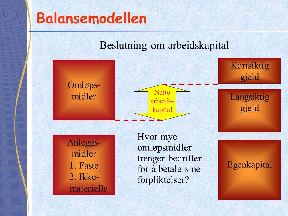 Balansemodellen Beslutning om arbeidskapital