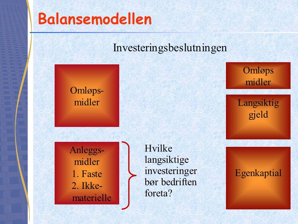 Balansemodellen Investeringsbeslutningen