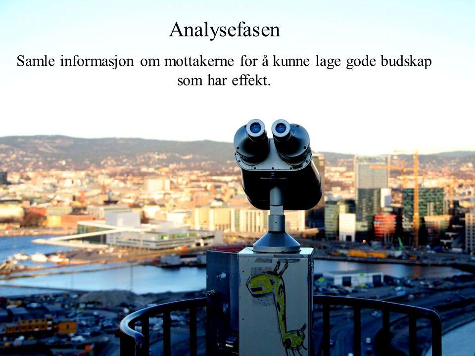 Analysefasen Analysefasen