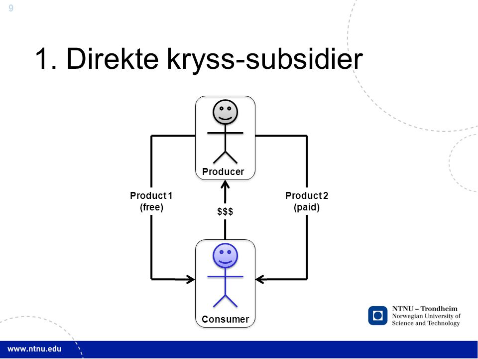 1. Direkte kryss-subsidier