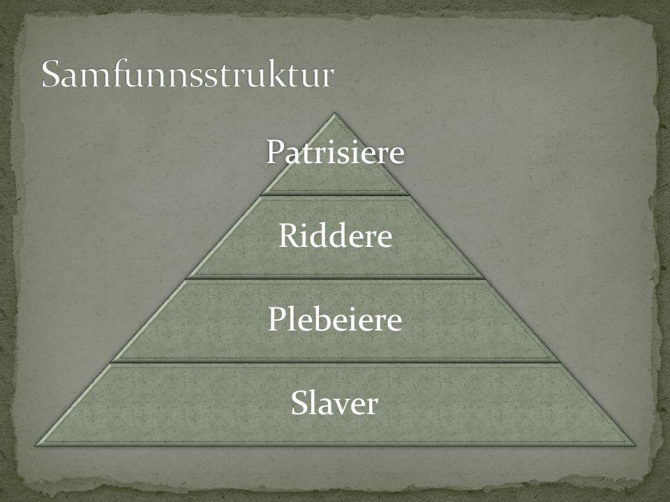 Samfunnsstruktur Patrisiere Riddere Plebeiere Slaver