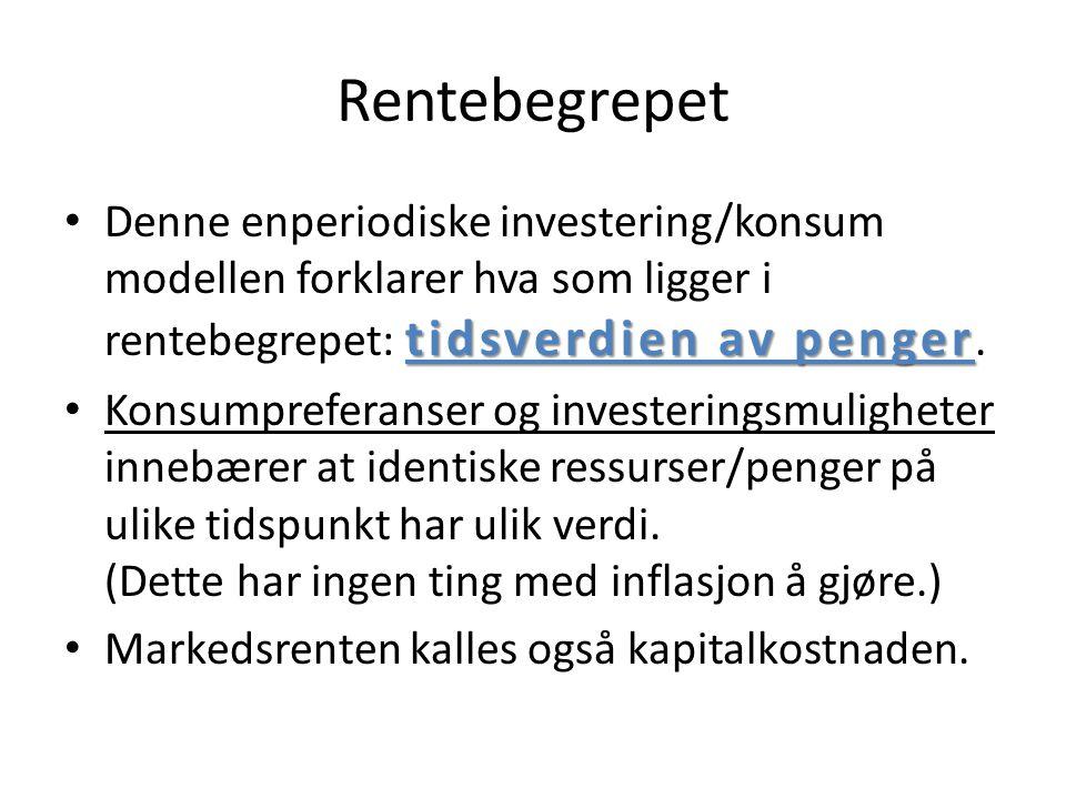 Rentebegrepet Denne enperiodiske investering/konsum modellen forklarer hva som ligger i rentebegrepet: tidsverdien av penger.