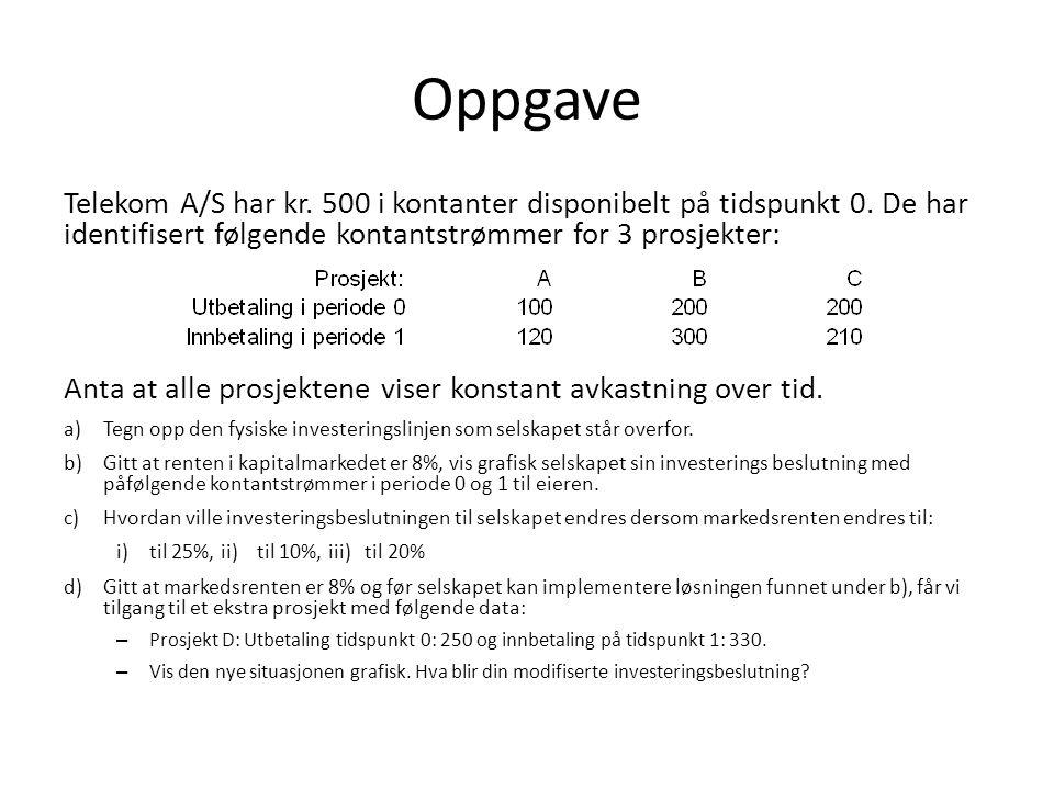Oppgave Telekom A/S har kr. 500 i kontanter disponibelt på tidspunkt 0. De har identifisert følgende kontantstrømmer for 3 prosjekter: