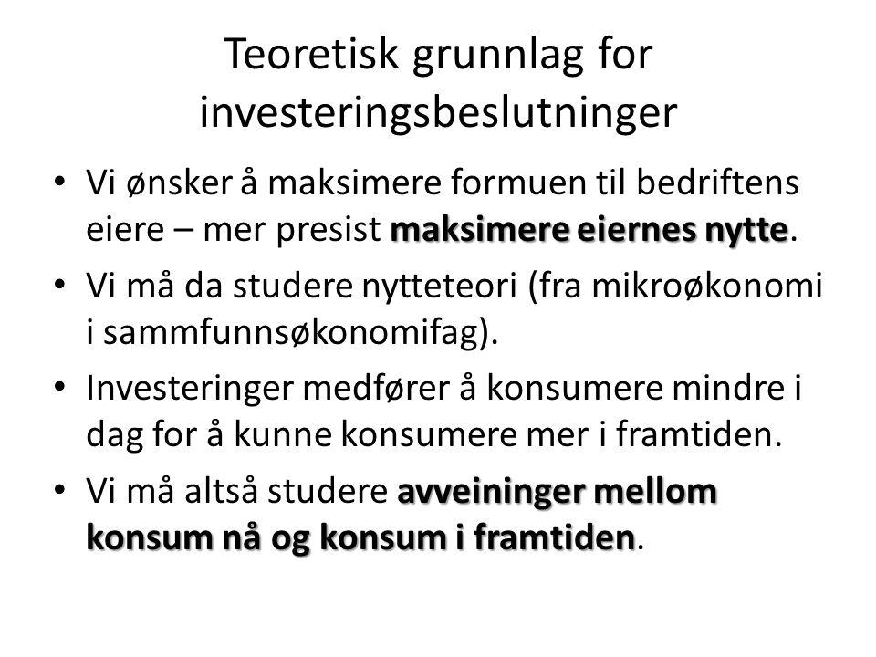 Teoretisk grunnlag for investeringsbeslutninger