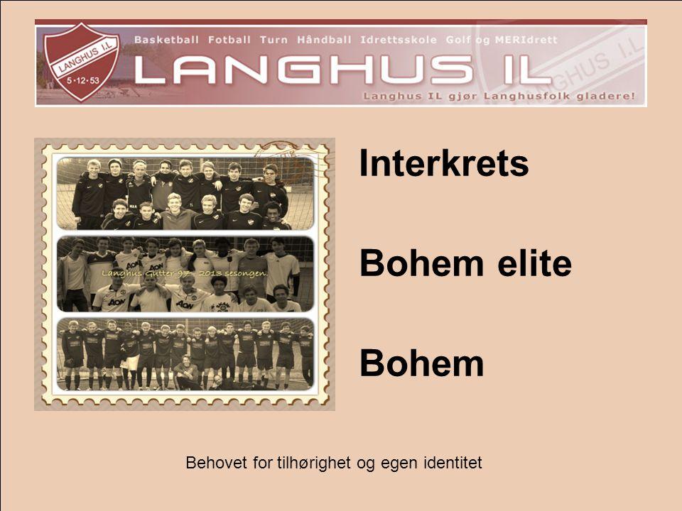 Interkrets Bohem elite Bohem Behovet for tilhørighet og egen identitet