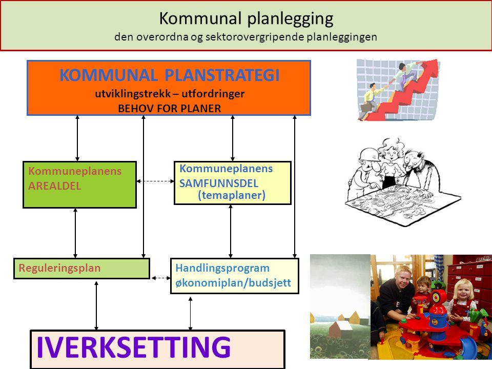 Kommunal planlegging den overordna og sektorovergripende planleggingen