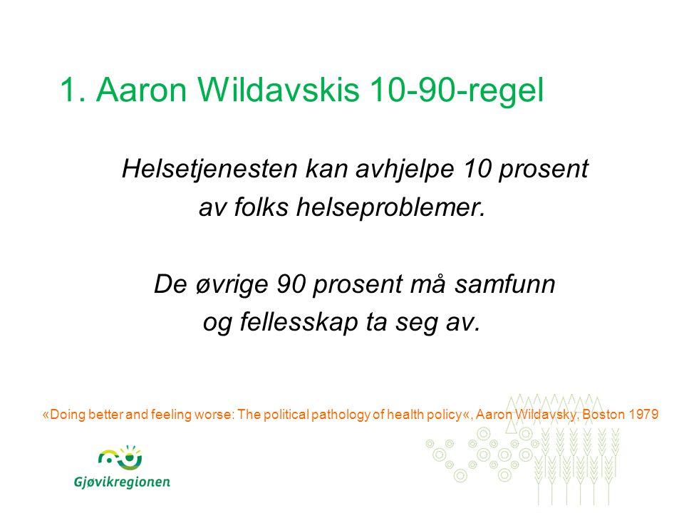 1. Aaron Wildavskis 10-90-regel