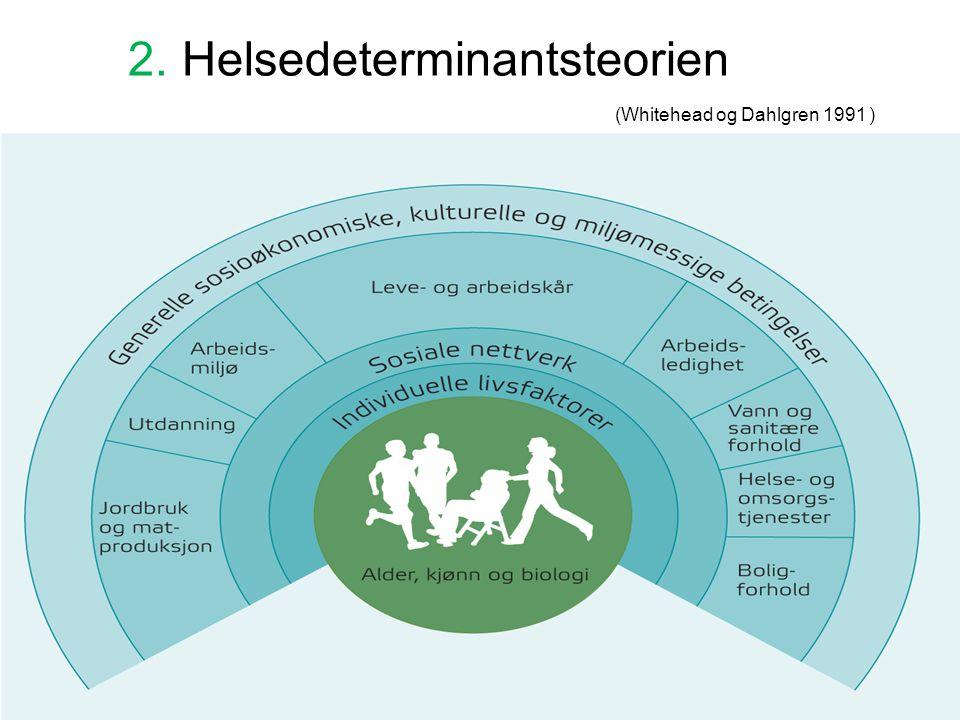 2. Helsedeterminantsteorien (Whitehead og Dahlgren 1991 )