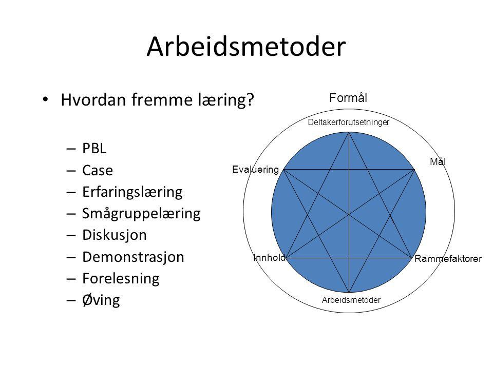 Arbeidsmetoder Hvordan fremme læring PBL Case Erfaringslæring