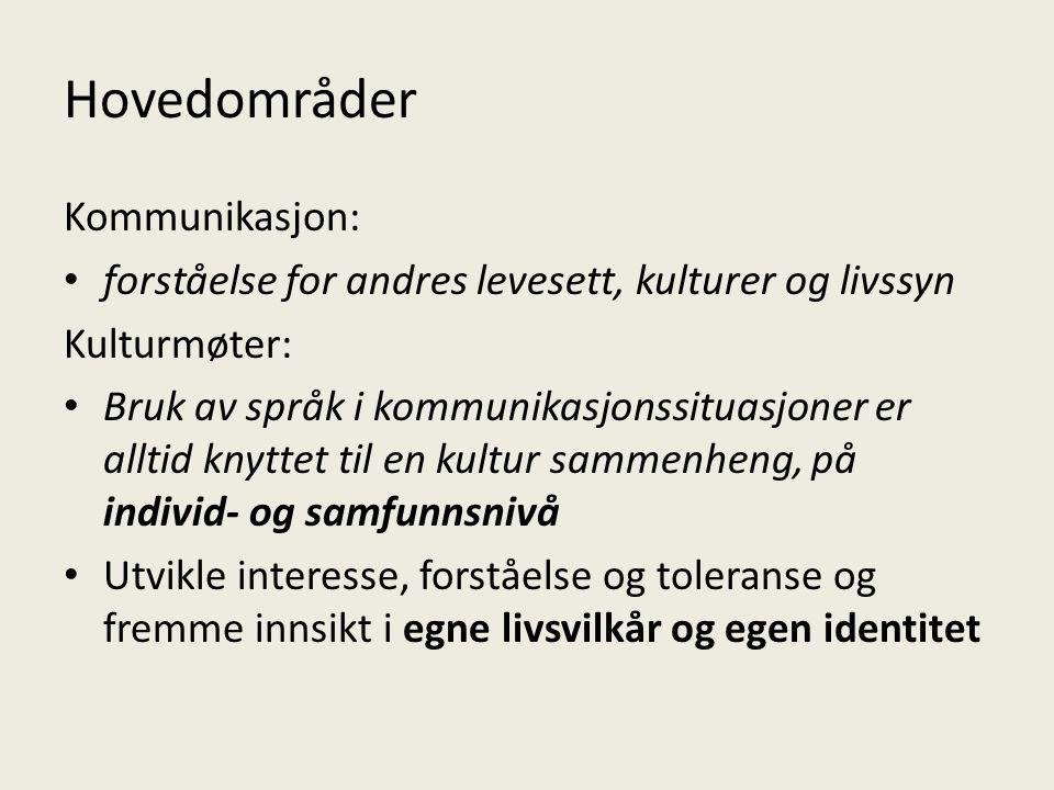 Hovedområder Kommunikasjon: