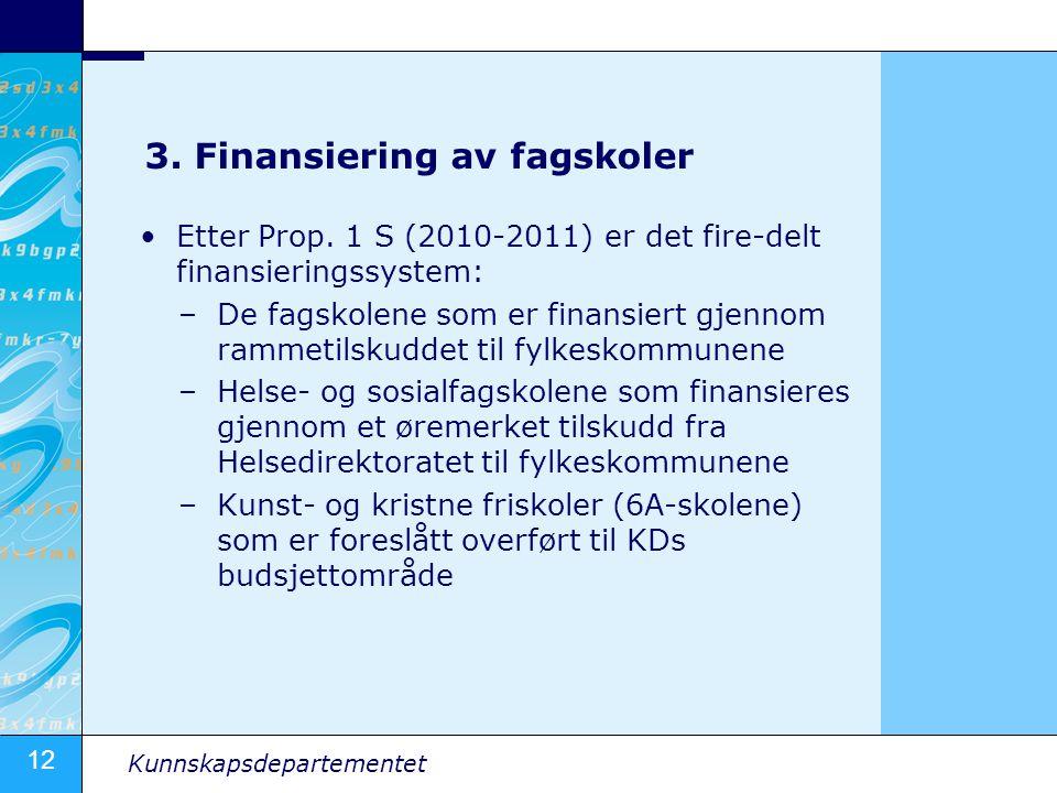 3. Finansiering av fagskoler