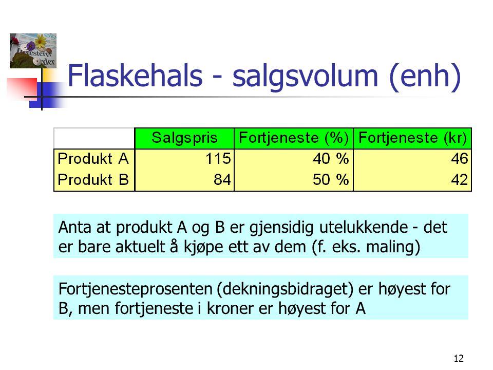 Flaskehals - salgsvolum (enh)