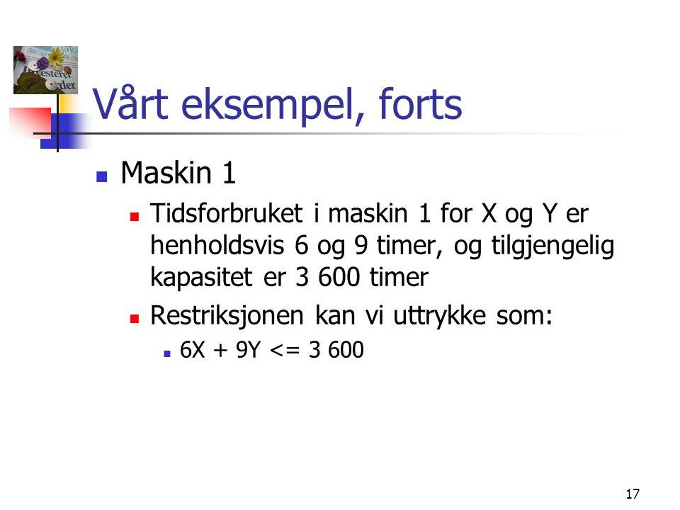 Vårt eksempel, forts Maskin 1