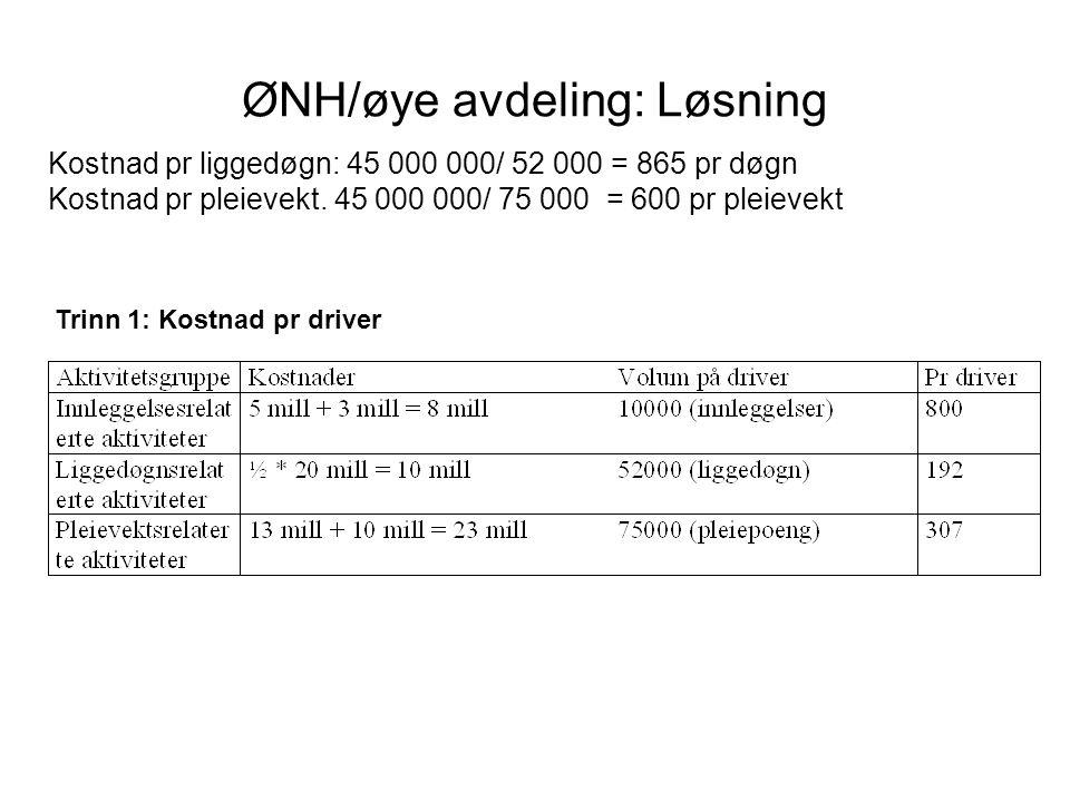 ØNH/øye avdeling: Løsning