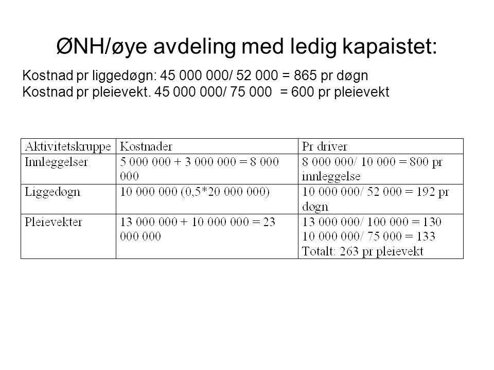 ØNH/øye avdeling med ledig kapaistet: