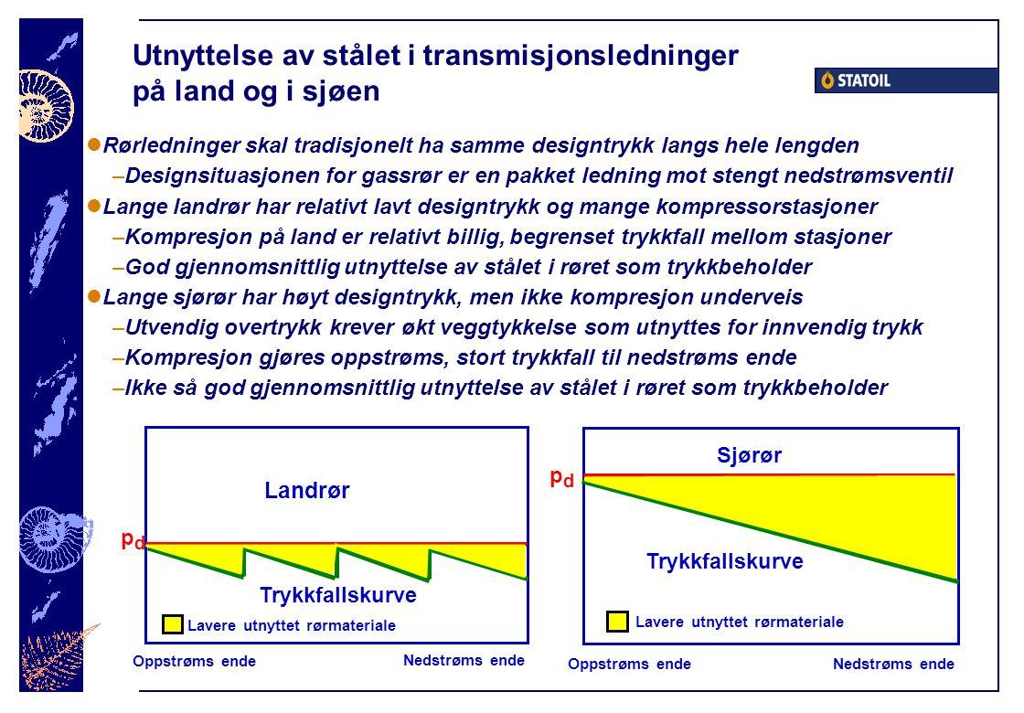 Utnyttelse av stålet i transmisjonsledninger på land og i sjøen