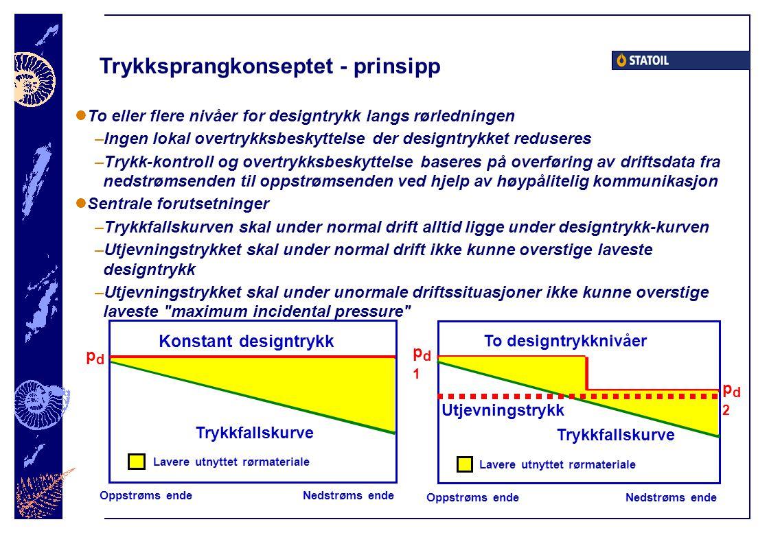 Trykksprangkonseptet - prinsipp