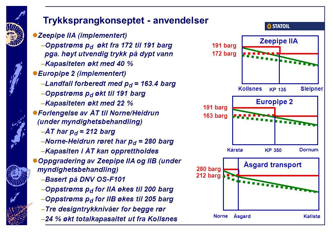 Trykksprangkonseptet - anvendelser