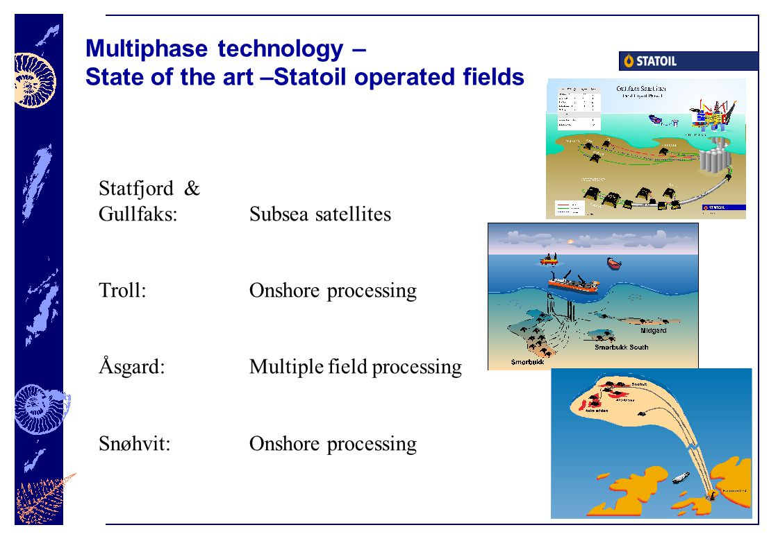 Multiphase technology – State of the art –Statoil operated fields