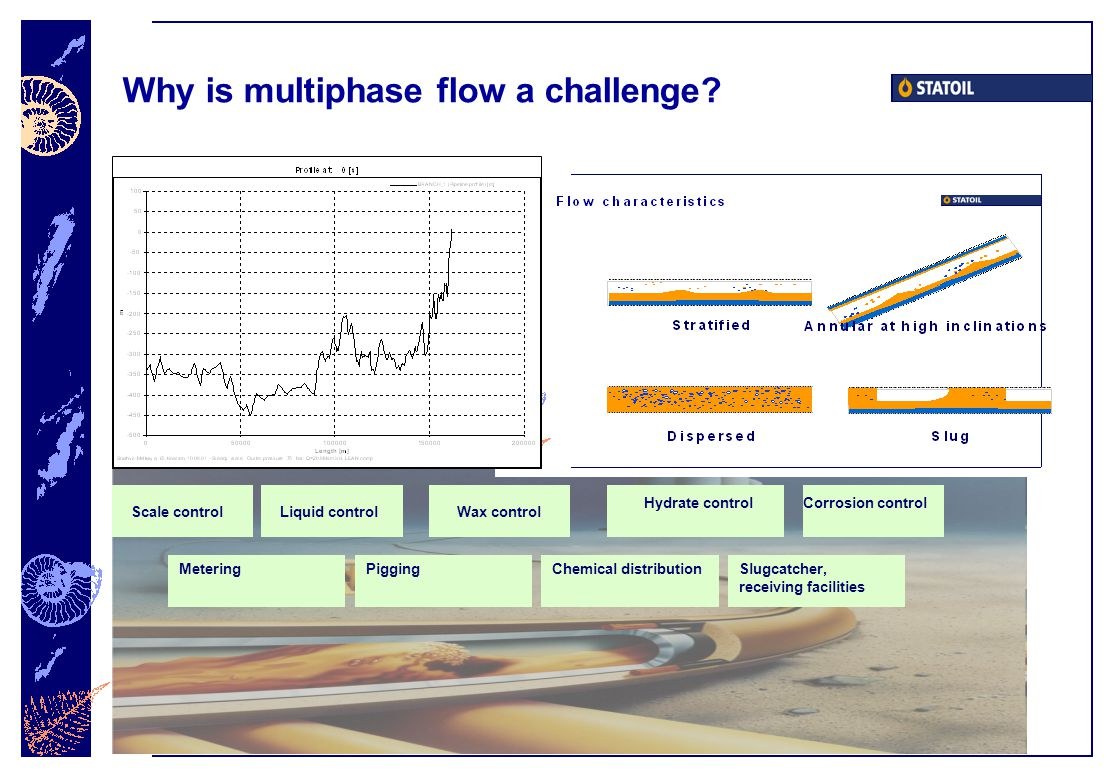 Why is multiphase flow a challenge