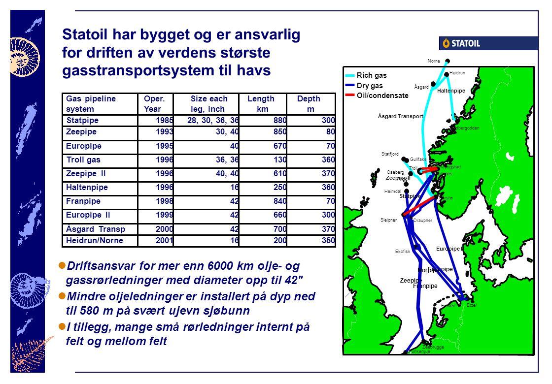 Statoil har bygget og er ansvarlig for driften av verdens største gasstransportsystem til havs