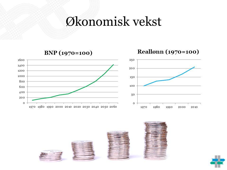 Økonomisk vekst
