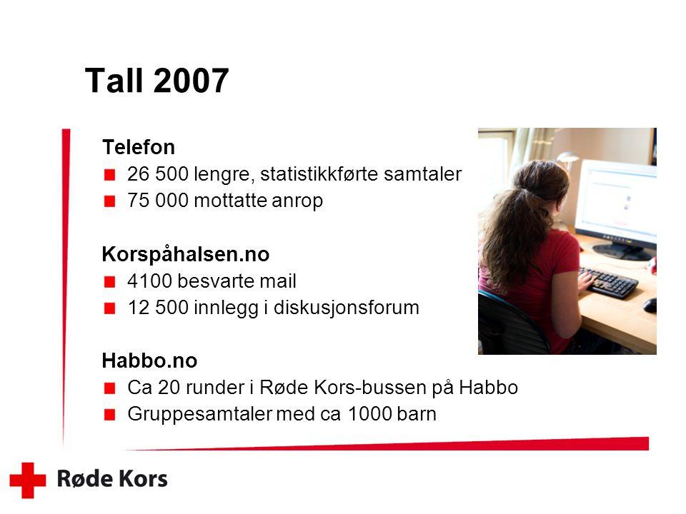 Tall 2007 Telefon Korspåhalsen.no Habbo.no