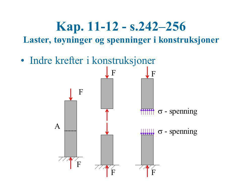 Kap. 11-12 - s.242–256 Laster, tøyninger og spenninger i konstruksjoner