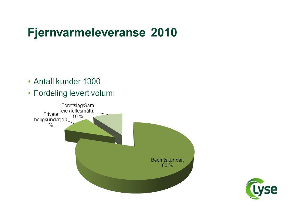 Fjernvarmeleveranse 2010 Antall kunder 1300 Fordeling levert volum: