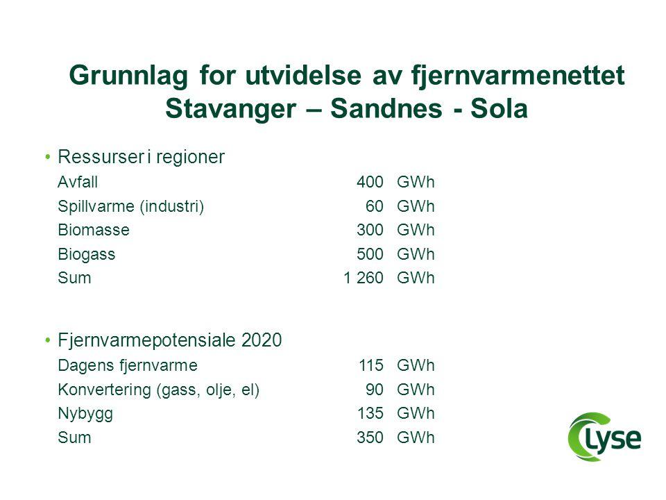 Grunnlag for utvidelse av fjernvarmenettet Stavanger – Sandnes - Sola