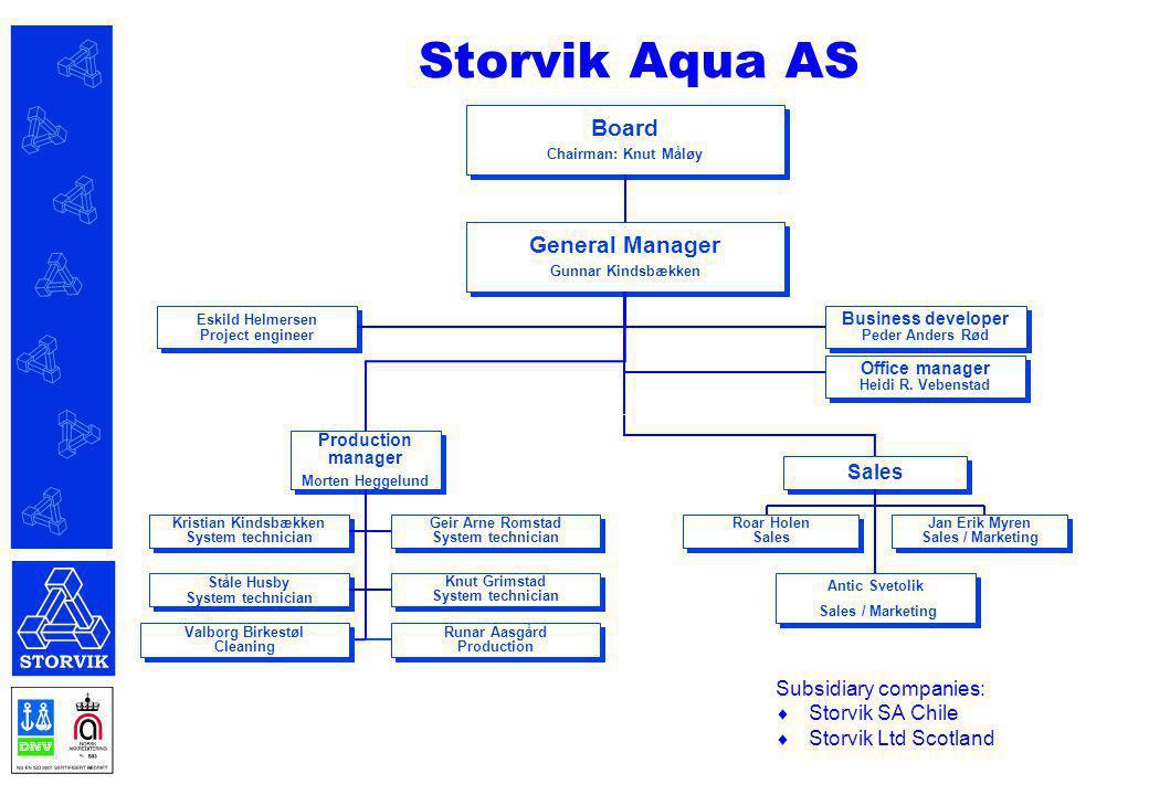 Storvik Aqua AS Board General Manager Sales Subsidiary companies: