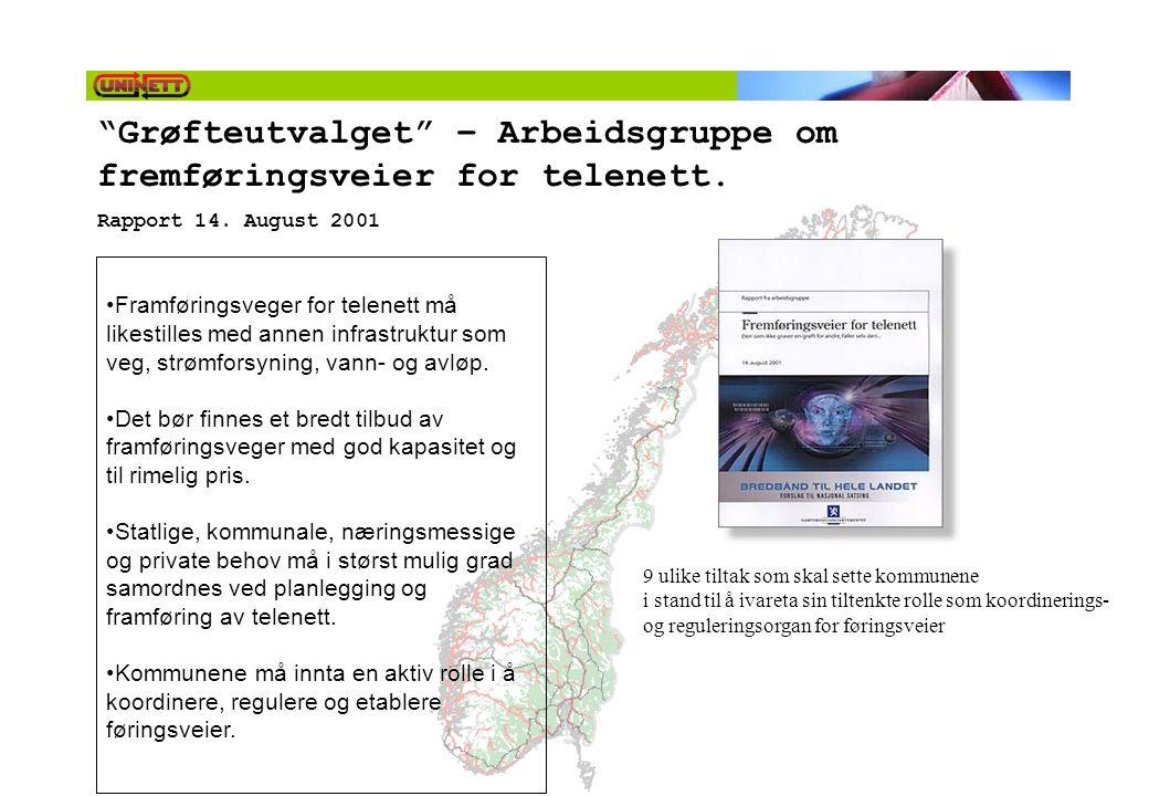 Grøfteutvalget – Arbeidsgruppe om fremføringsveier for telenett.